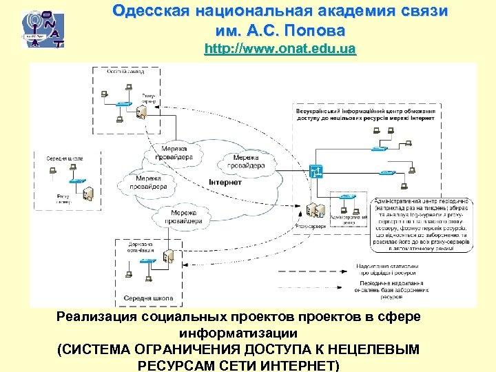 Одесская национальная академия связи им. А. С. Попова http: //www. onat. edu. ua Реализация