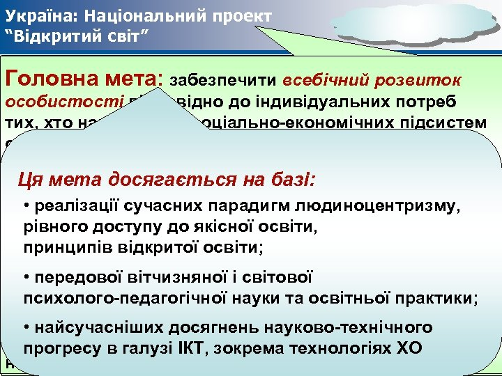 """Україна: Національний проект """"Відкритий світ"""" Головна мета: забезпечити всебічний розвиток особистості відповідно до індивідуальних"""