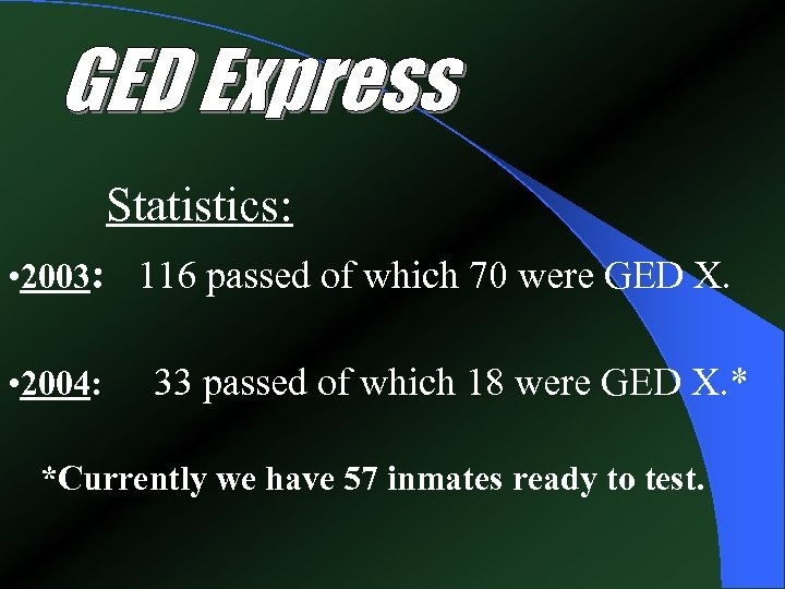 Statistics: • 2003: 116 passed of which 70 were GED X. • 2004: 33