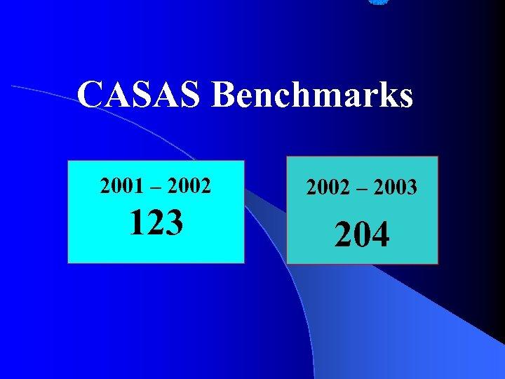 CASAS Benchmarks 2001 – 2002 123 2002 – 2003 204