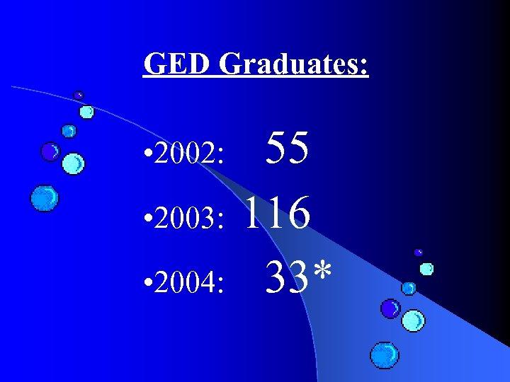 GED Graduates: • 2002: • 2003: • 2004: 55 116 33*