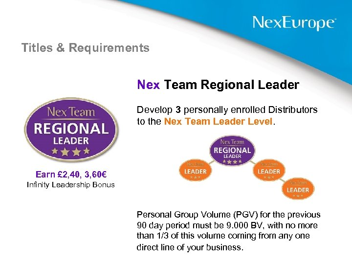 Titles & Requirements Nex Team Regional Leader Develop 3 personally enrolled Distributors to the