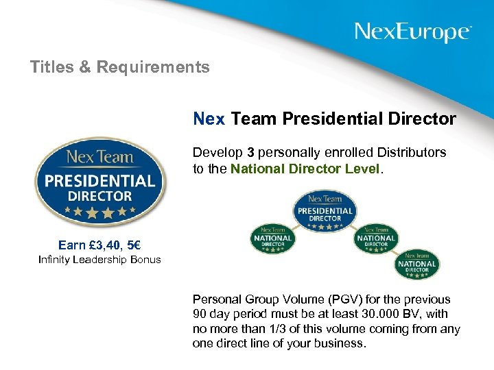 Titles & Requirements Nex Team Presidential Director Develop 3 personally enrolled Distributors to the