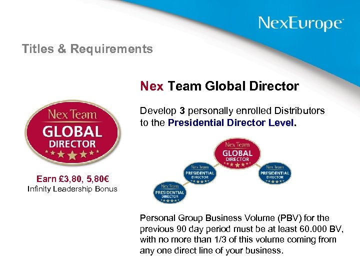 Titles & Requirements Nex Team Global Director Develop 3 personally enrolled Distributors to the