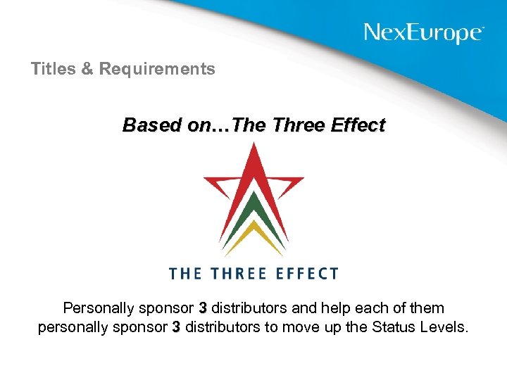 Titles & Requirements Based on…The Three Effect Personally sponsor 3 distributors and help each