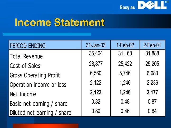Income Statement l Income Statement (Annual)