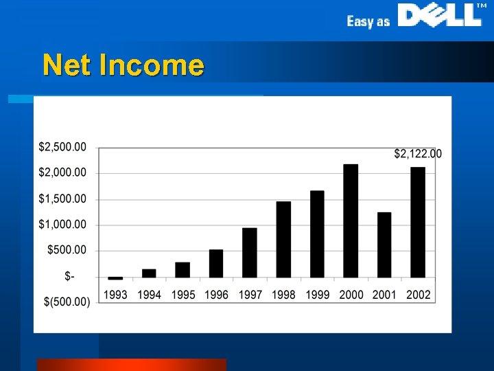 Net Income l Net Income