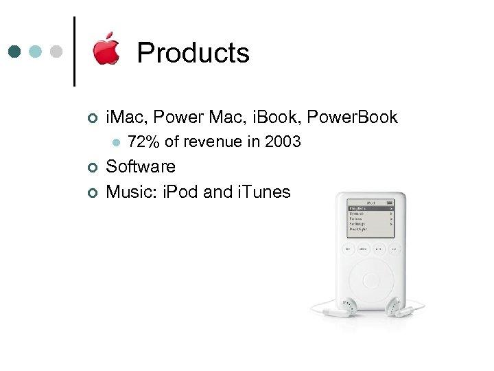 Products ¢ i. Mac, Power Mac, i. Book, Power. Book l ¢ ¢ 72%