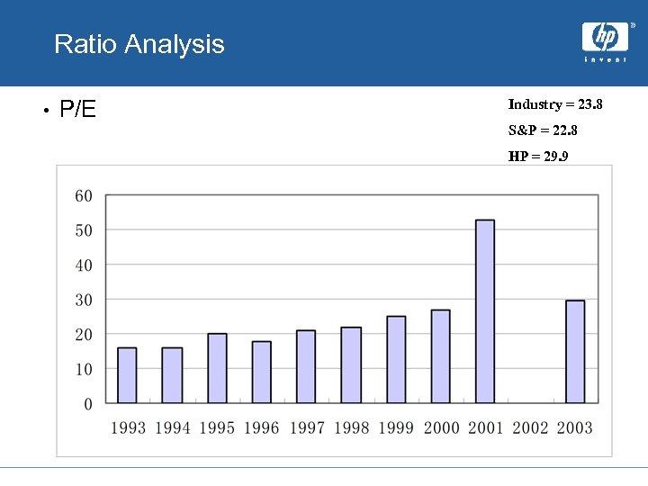Ratio Analysis • P/E Industry = 23. 8 S&P = 22. 8 HP =