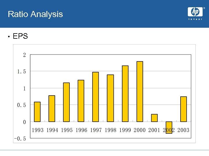 Ratio Analysis • EPS
