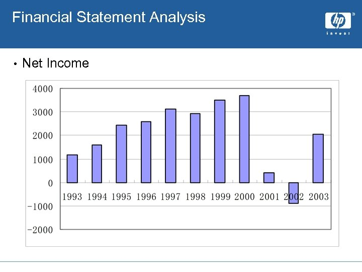 Financial Statement Analysis • Net Income
