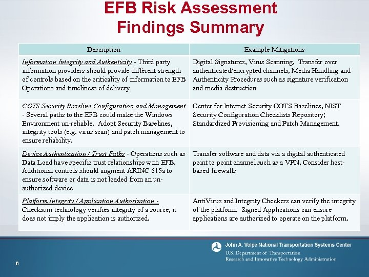 EFB Risk Assessment Findings Summary Description Information Integrity and Authenticity - Third party information