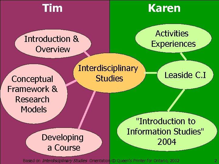 Tim Karen Activities Experiences Introduction & Overview Conceptual Framework & Research Models Interdisciplinary Studies