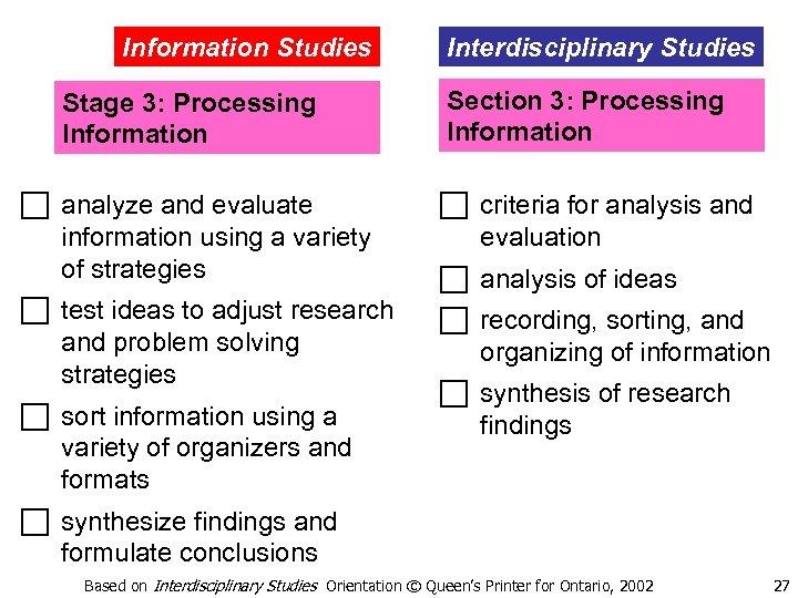 Information Studies Stage 3: Processing Information Interdisciplinary Studies Section 3: Processing Information c analyze