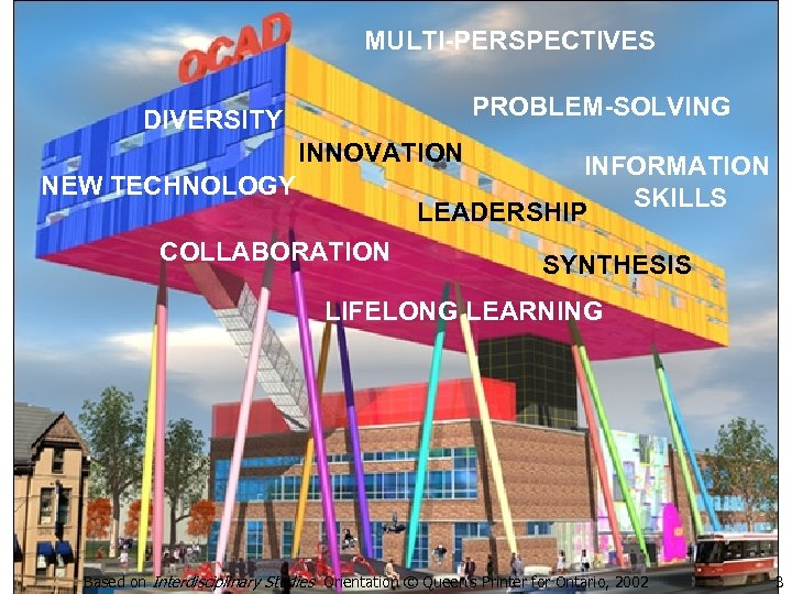 DIVERSITY MULTI-PERSPECTIVES ANALYSIS PROBLEM-SOLVING INNOVATION INFORMATION SKILLS LEADERSHIP NEW TECHNOLOGY COLLABORATION SYNTHESIS LIFELONG LEARNING