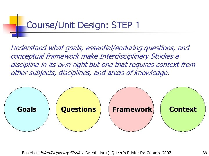 Course/Unit Design: STEP 1 Understand what goals, essential/enduring questions, and conceptual framework make Interdisciplinary
