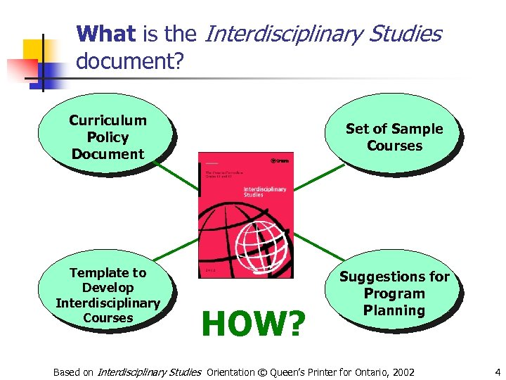 What is the Interdisciplinary Studies document? Curriculum Policy Document Set of Sample Courses Template