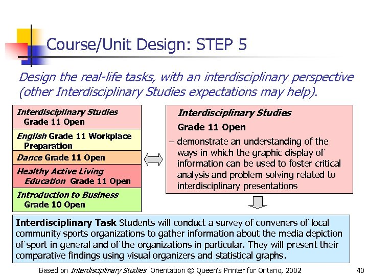 Course/Unit Design: STEP 5 Design the real-life tasks, with an interdisciplinary perspective (other Interdisciplinary