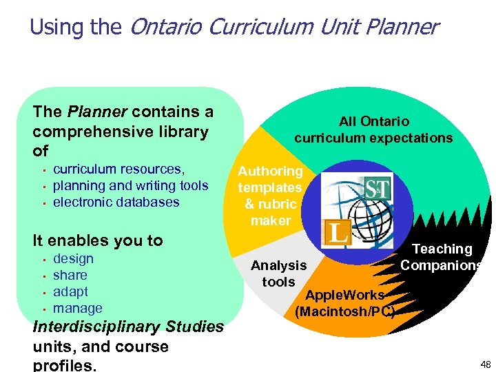 Using the Ontario Curriculum Unit Planner The Planner contains a comprehensive library of •