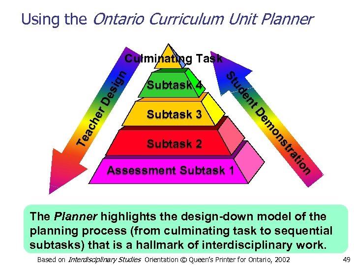 Using the Ontario Curriculum Unit Planner Subtask 3 Subtask 2 Assessment Subtask 1 n