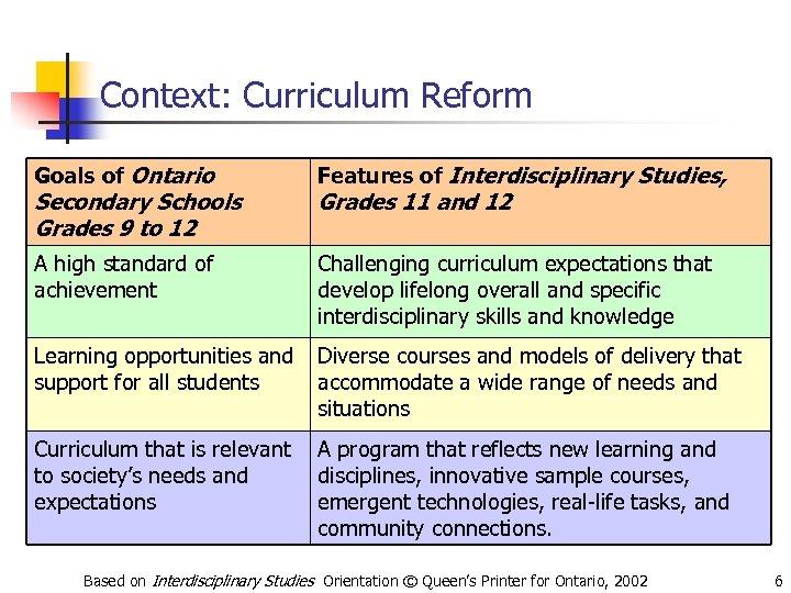 Context: Curriculum Reform Goals of Ontario Features of Interdisciplinary Studies, A high standard of