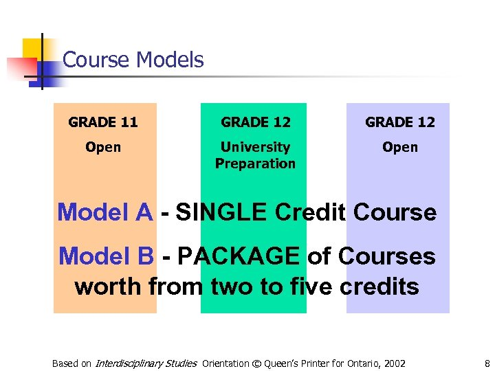 Course Models GRADE 11 GRADE 12 Open University Preparation Open Model A - SINGLE