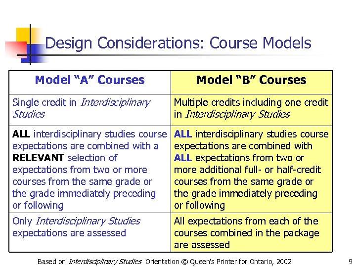 "Design Considerations: Course Models Model ""A"" Courses Model ""B"" Courses Single credit in Interdisciplinary"