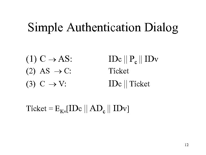 Simple Authentication Dialog (1) C AS: IDc    Pc    IDv (2) AS C: