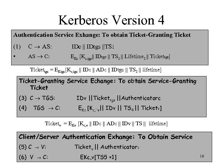 Kerberos Version 4 Authentication Service Exhange: To obtain Ticket-Granting Ticket (1) C AS: IDc
