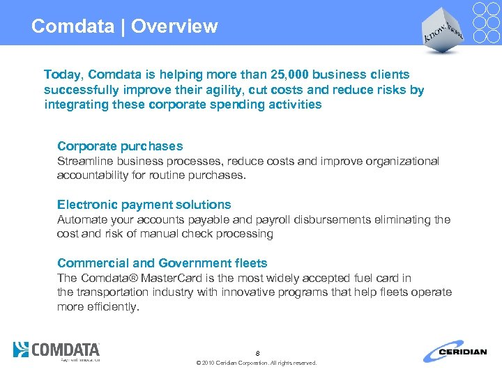 Comdata | Overview Today, Comdata is helping more than 25, 000 business clients successfully