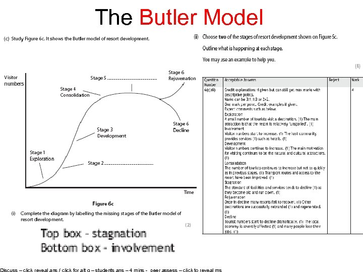 The Butler Model Discuss – click reveal ans / click for alt q –