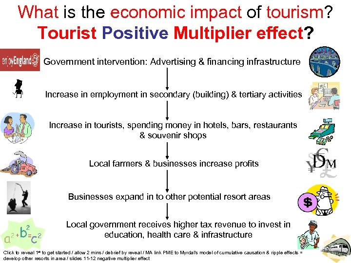 What is the economic impact of tourism? Tourist Positive Multiplier effect? Government intervention: Advertising