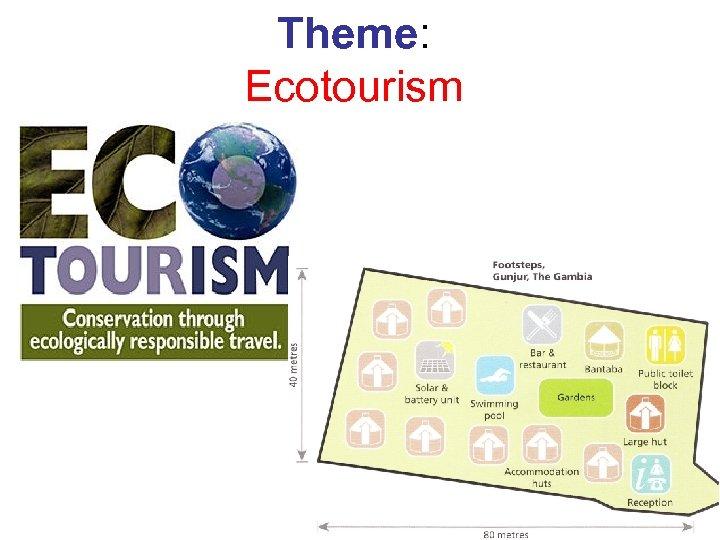 Theme: Ecotourism