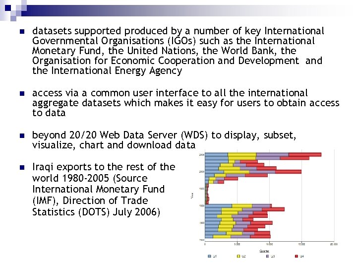 n datasets supported produced by a number of key International Governmental Organisations (IGOs) such