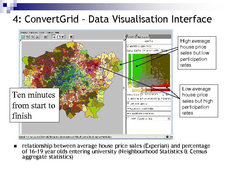 4: Convert. Grid – Data Visualisation Interface High average house price sales but low