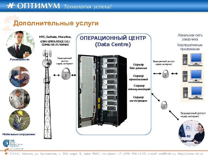 Дополнительные услуги МТС, Би. Лайн, Мега. Фон, GSM/GPRS/EDGE/3 G/ CDMA/Wi-Fi/Wi. MAX Руководители Защищенный доступ
