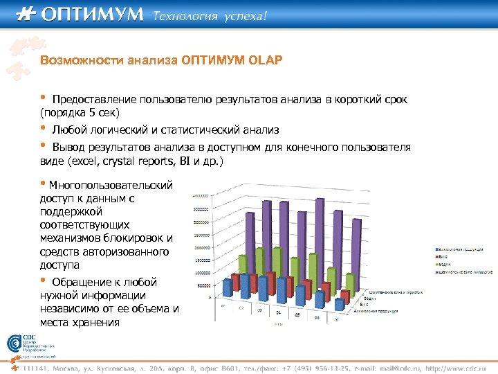Возможности анализа ОПТИМУМ OLAP • Предоставление пользователю результатов анализа в короткий срок (порядка 5