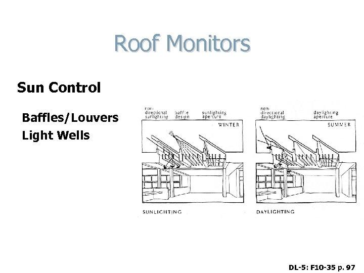 Roof Monitors Sun Control Baffles/Louvers Light Wells DL-5: F 10 -35 p. 97
