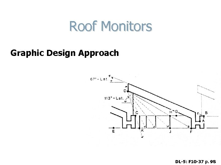 Roof Monitors Graphic Design Approach DL-5: F 10 -37 p. 98