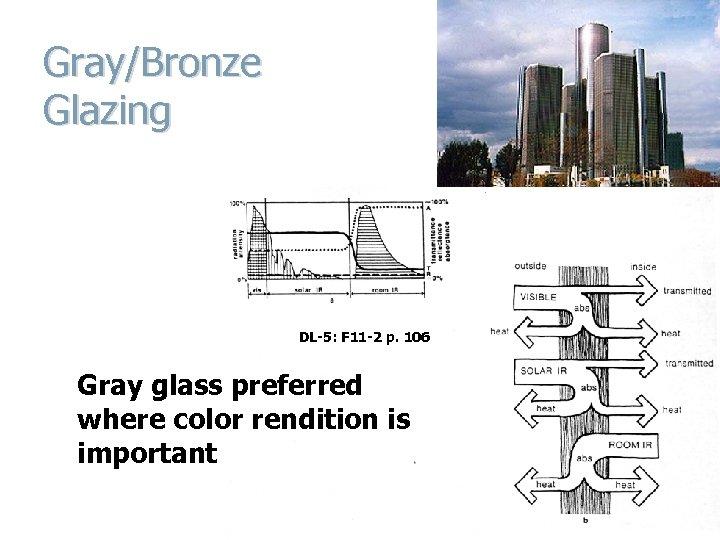 Gray/Bronze Glazing DL-5: F 11 -2 p. 106 Gray glass preferred where color rendition