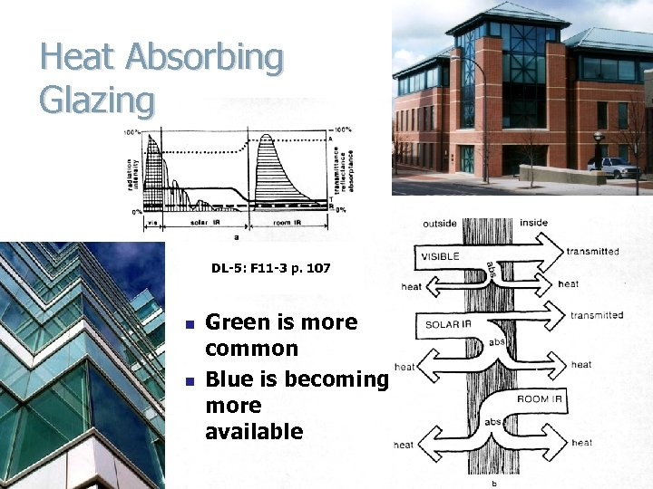 Heat Absorbing Glazing DL-5: F 11 -3 p. 107 n n Green is more