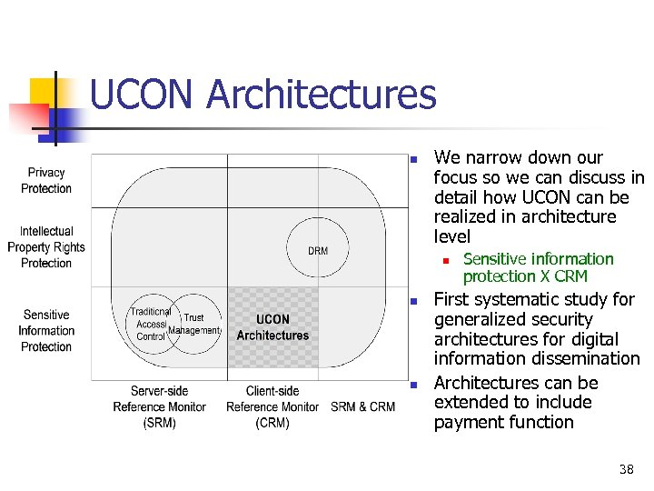 UCON Architectures n We narrow down our focus so we can discuss in detail