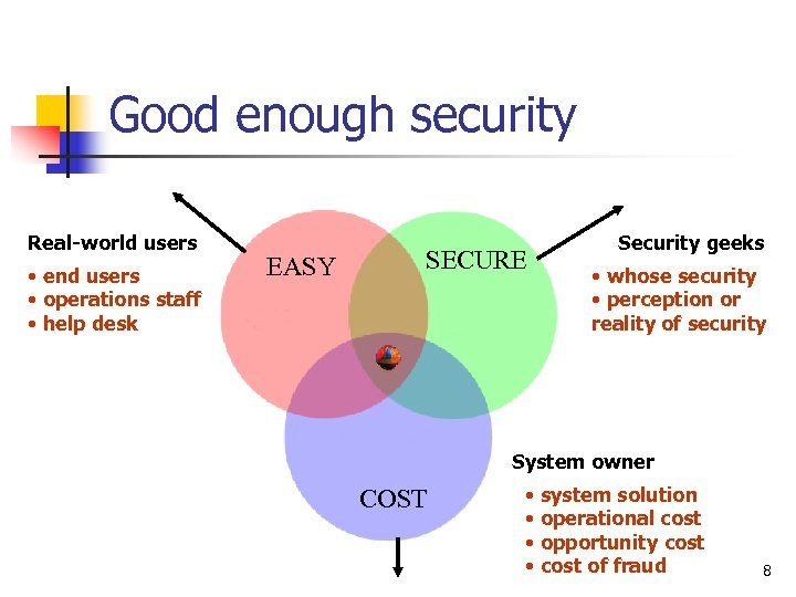 Good enough security Real-world users • end users • operations staff • help desk