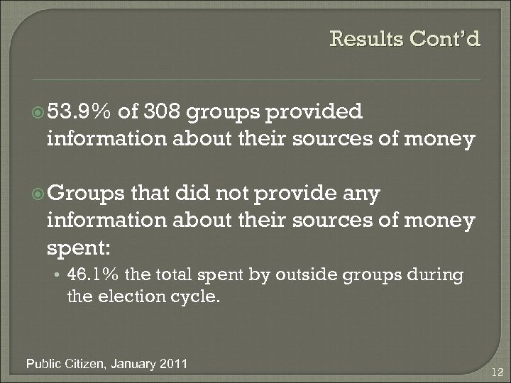 Results Cont'd 53. 9% of 308 groups provided information about their sources of money