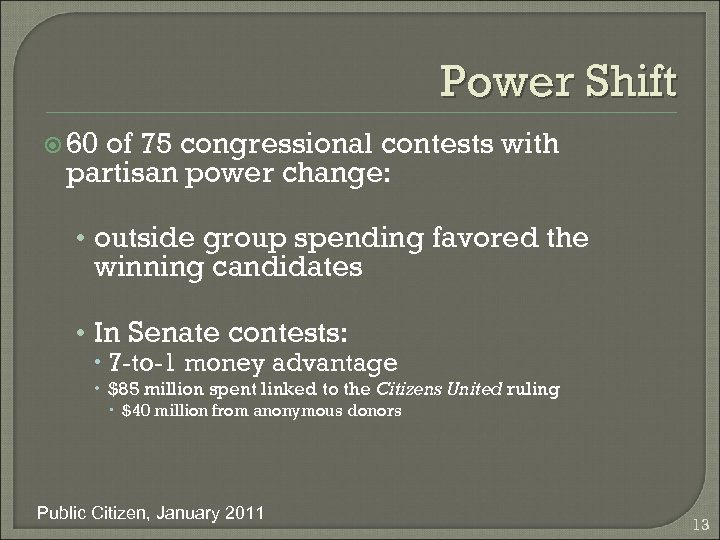 Power Shift 60 of 75 congressional contests with partisan power change: • outside group
