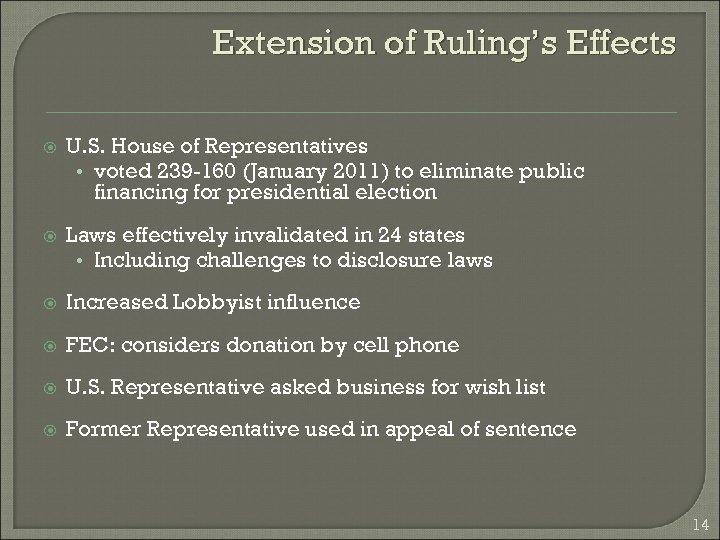 Extension of Ruling's Effects U. S. House of Representatives • voted 239 -160 (January