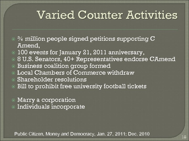 Varied Counter Activities ¾ million people signed petitions supporting C Amend, 100 events for