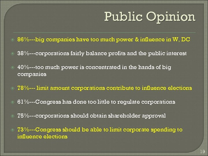 Public Opinion 86%---big companies have too much power & influence in W, DC 38%---corporations