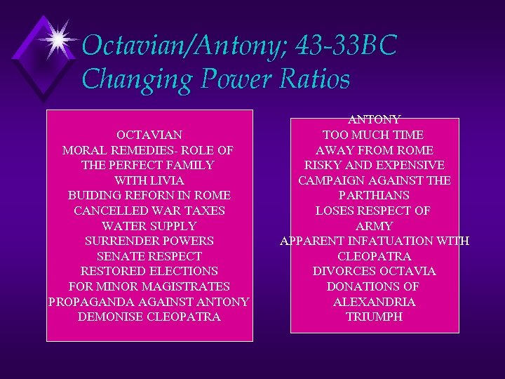 Octavian/Antony; 43 -33 BC Changing Power Ratios OCTAVIAN MORAL REMEDIES- ROLE OF THE PERFECT