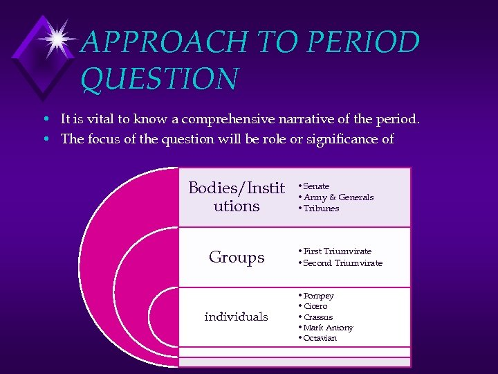 APPROACH TO PERIOD QUESTION • It is vital to know a comprehensive narrative of